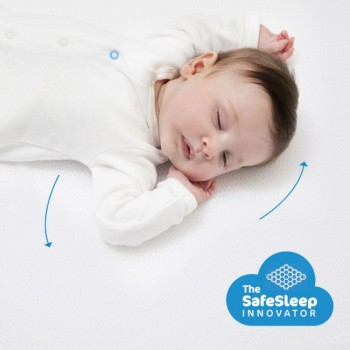 AeroSleep Colchão + Protetor Safe Sleep Pack Evolution 57x117 AMEVO117