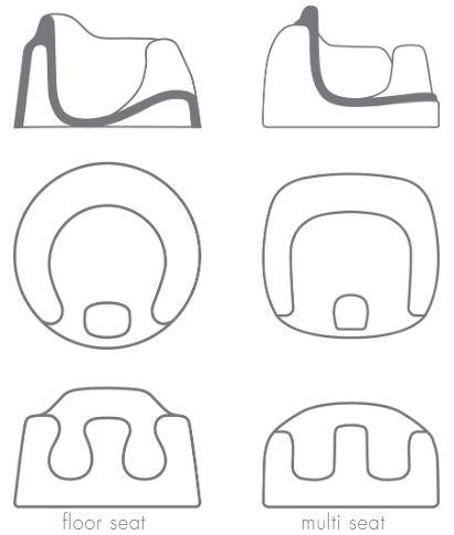 Diferenças Bumbo Floor Seat / Multi Seat